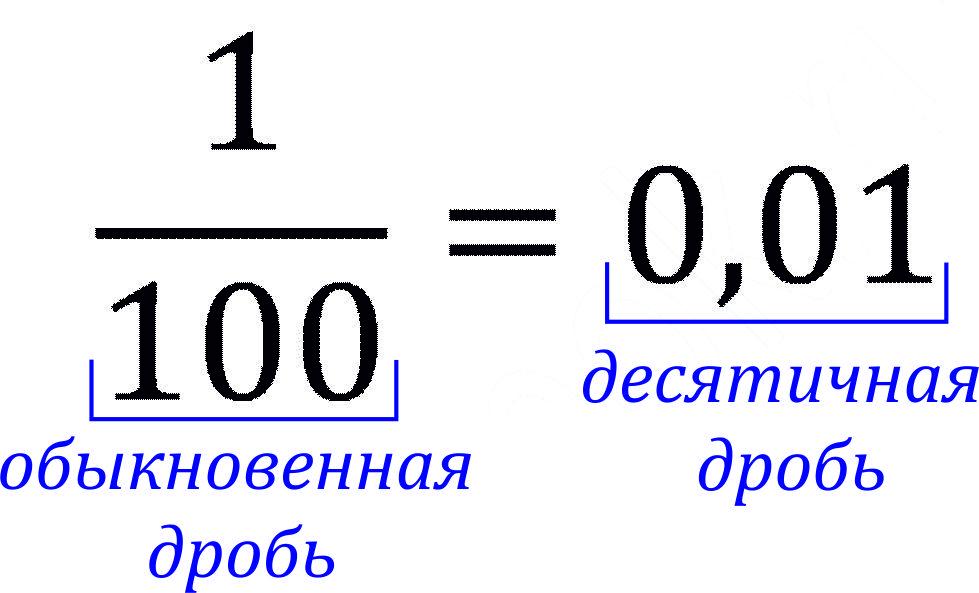 Связь обыкновенных и десятичных дробей